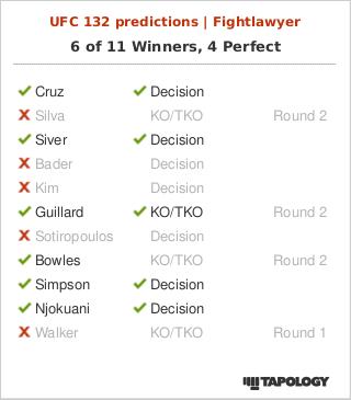 My UFC on Versus 4 Predictions