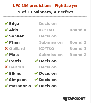 My UFC 136 Predictions