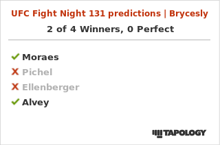 UFC 225 predictions from Bryce