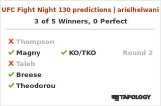 Coast MMA picks for UFC Fight Night Stephen Thompson vs. Darren Till