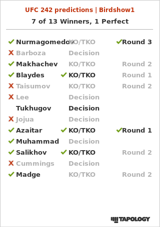 UFC 242 predictions - MMA Fighting