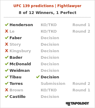 My UFC 139 Predictions