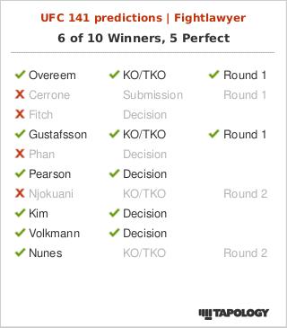 My UFC 141 Predictions