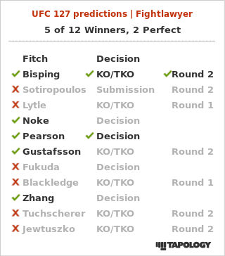 My UFC 127 Predictions